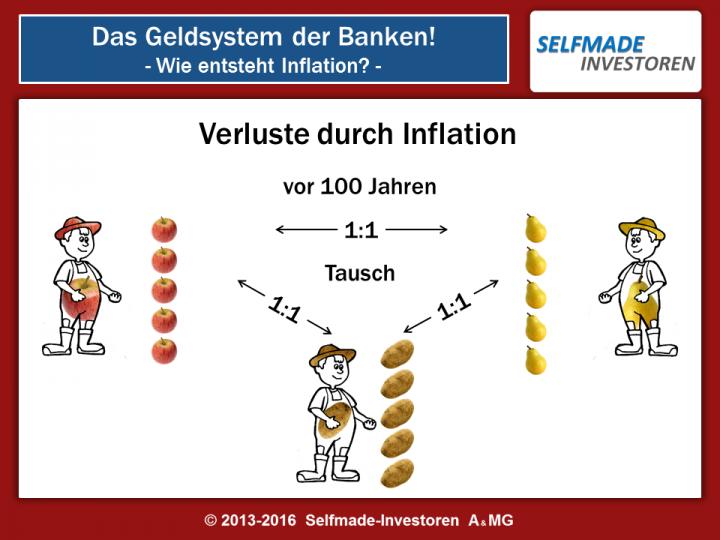 Inflation bild-07