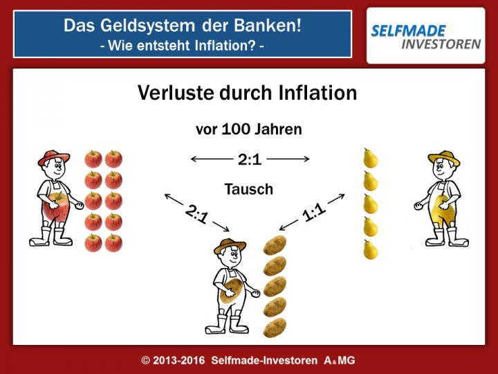 Inflation bild-08