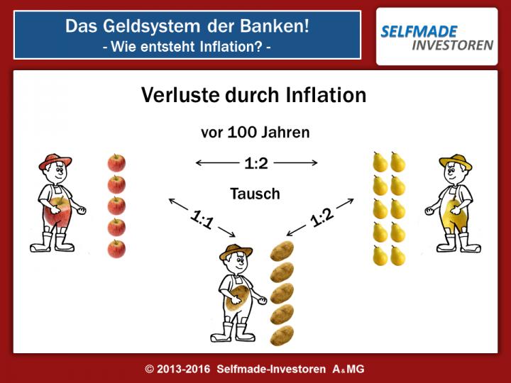 Inflation bild-09