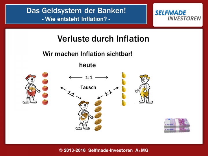 Inflation bild-11