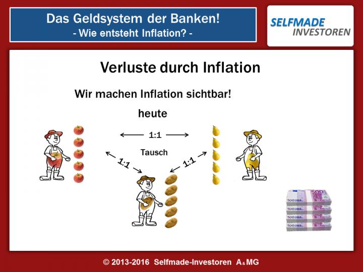 Inflation bild-12