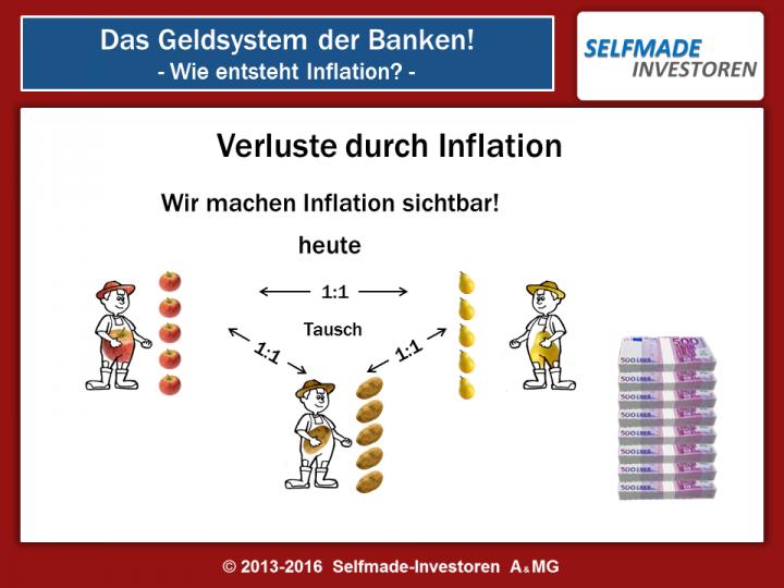 Inflation bild-13