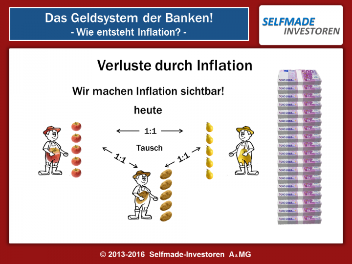 Inflation bild-14