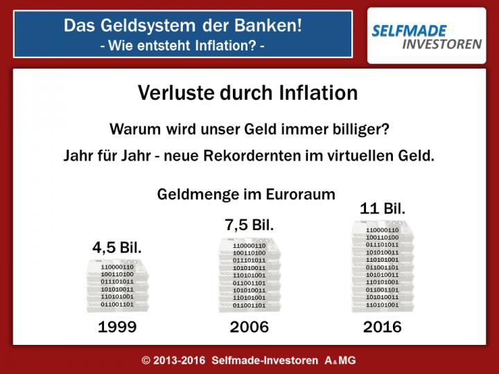 Inflation bild-15